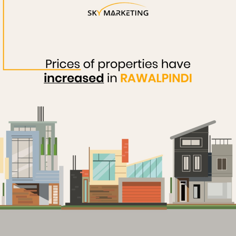 prices of properties